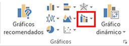 gráficos combinados en excel 2013