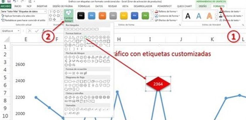 gráfico con etiquetas personalizadas