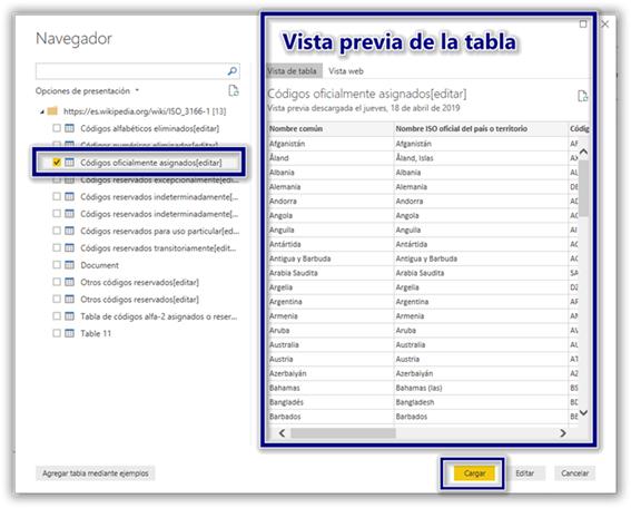 power bi cargar datos de una página web wikipedia